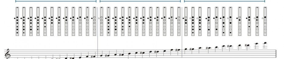 Флейта кену своими руками 26